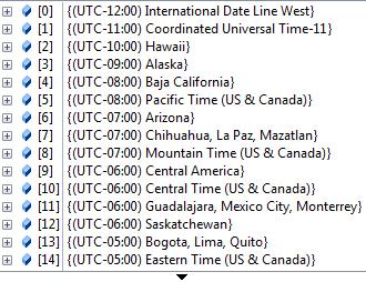 TimeZoneInfo Time Zones